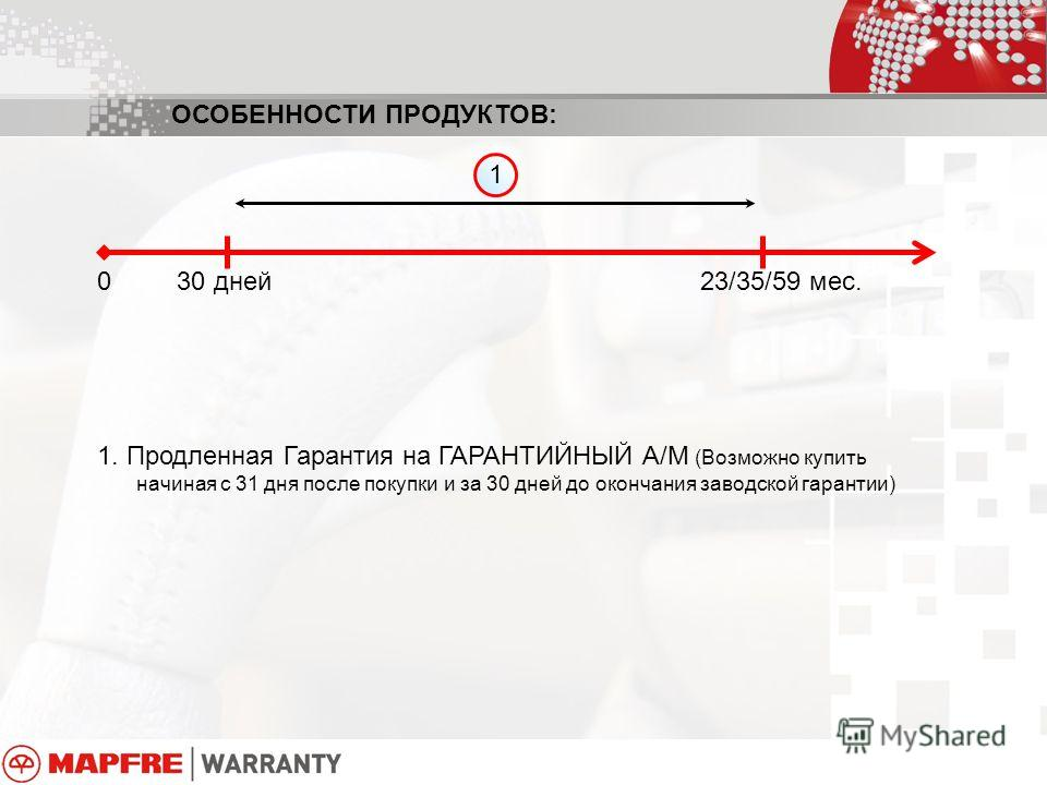 ОСОБЕННОСТИ ПРОДУКТОВ: 0 30 дней 23/35/59 мес. 1. Продленная Гарантия на ГАРАНТИЙНЫЙ А/М (Возможно купить начиная с 31 дня после покупки и за 30 дней до окончания заводской гарантии) 1