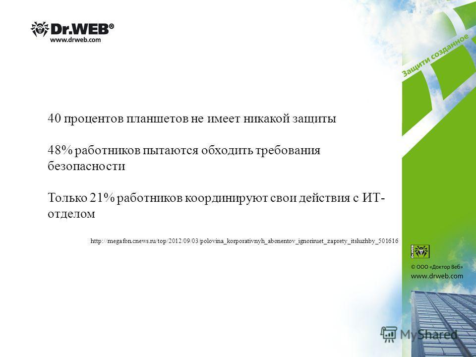 40 процентов планшетов не имеет никакой защиты 48% работников пытаются обходить требования безопасности Только 21% работников координируют свои действия с ИТ- отделом http://megafon.cnews.ru/top/2012/09/03/polovina_korporativnyh_abonentov_ignoriruet_