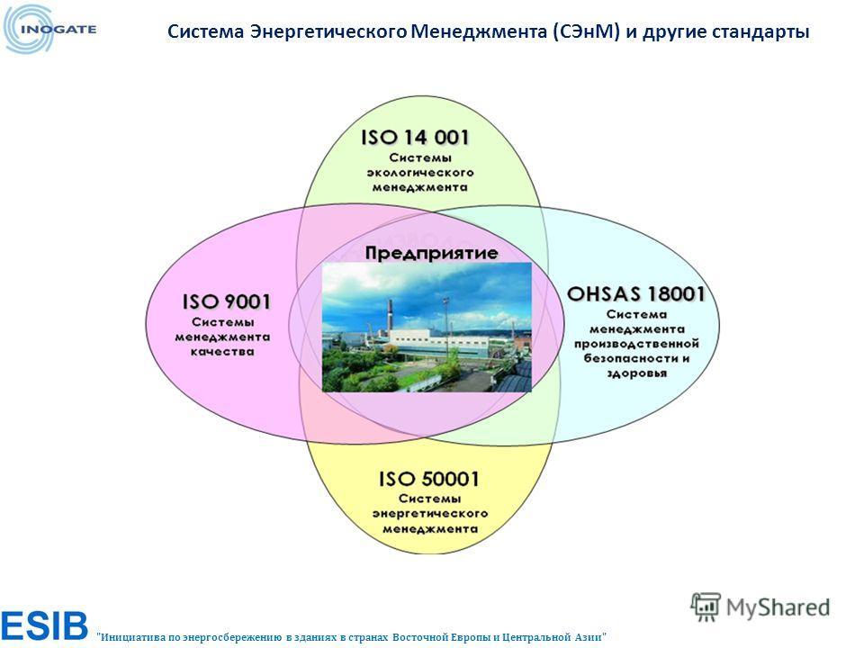 Инициатива по энергосбережению в зданиях в странах Восточной Европы и Центральной Азии Система Энергетического Менеджмента (СЭнМ) и другие стандарты