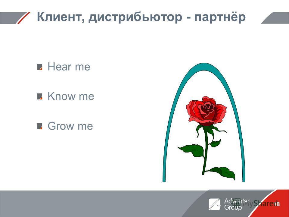 18 Клиент, дистрибьютор - партнёр Hear me Know me Grow me