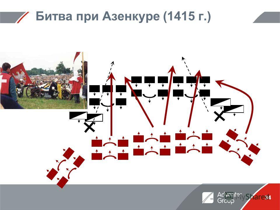 34 Битва при Азенкуре (1415 г.)
