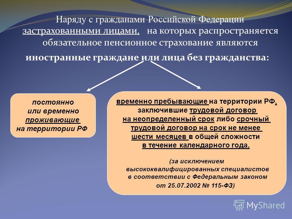 Наряду с гражданами Российской Федерации застрахованными лицами, на которых распространяется обязательное пенсионное страхование являются иностранные граждане или лица без гражданства: постоянно или временно проживающие на территории РФ временно преб