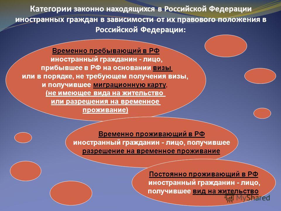 Категории законно находящихся в Российской Федерации иностранных граждан в зависимости от их правового положения в Российской Федерации : Временно пребывающий в РФ иностранный гражданин - лицо, прибывшее в РФ на основании визы или в порядке, не требу