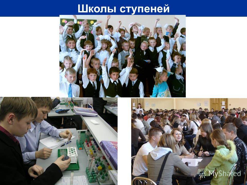 14 Школы ступеней