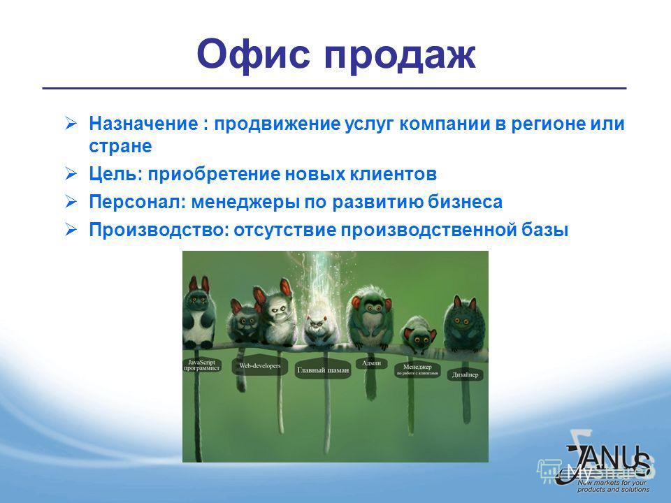 Офис продаж Назначение : продвижение услуг компании в регионе или стране Цель: приобретение новых клиентов Персонал: менеджеры по развитию бизнеса Производство: отсутствие производственной базы