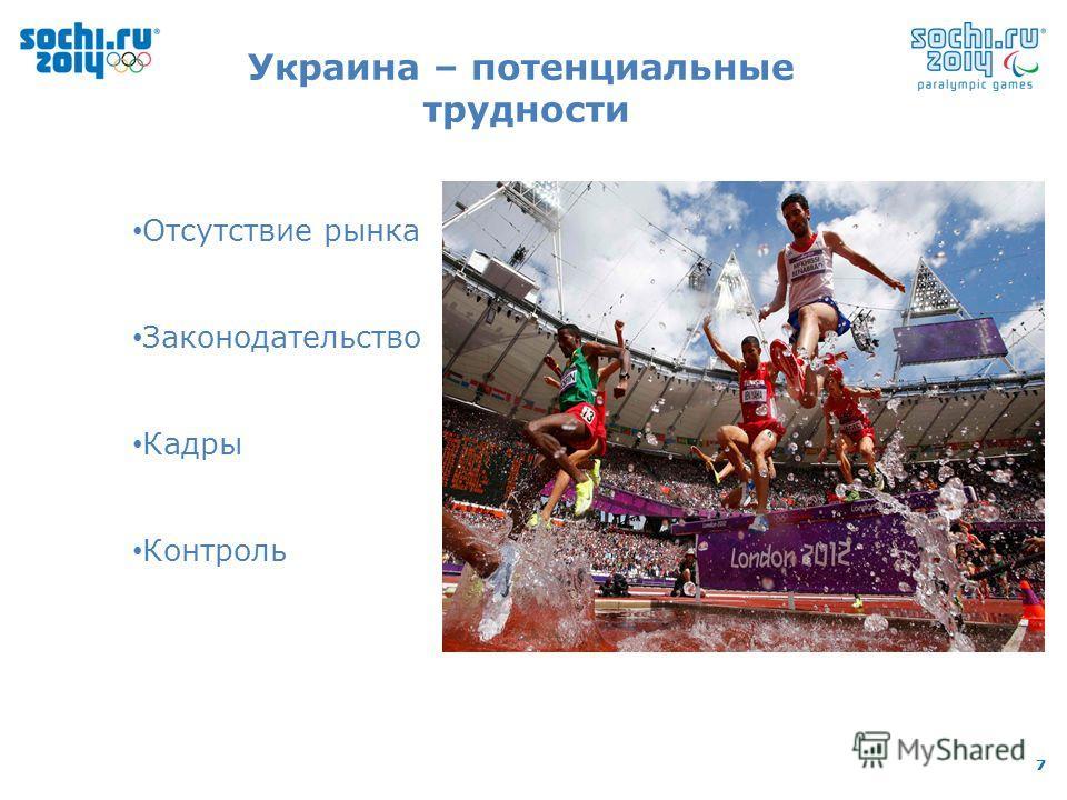 77 Украина – потенциальные трудности Отсутствие рынка Законодательство Кадры Контроль