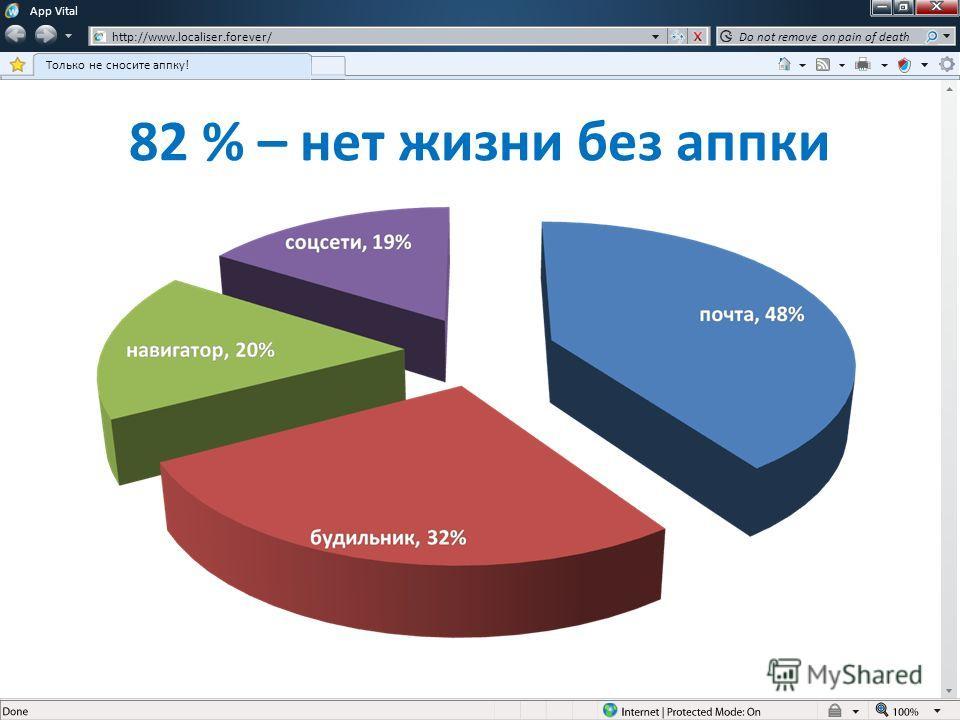 App Vital http://www.localiser.forever/ Только не сносите аппку! Do not remove on pain of death 82 % – нет жизни без аппки