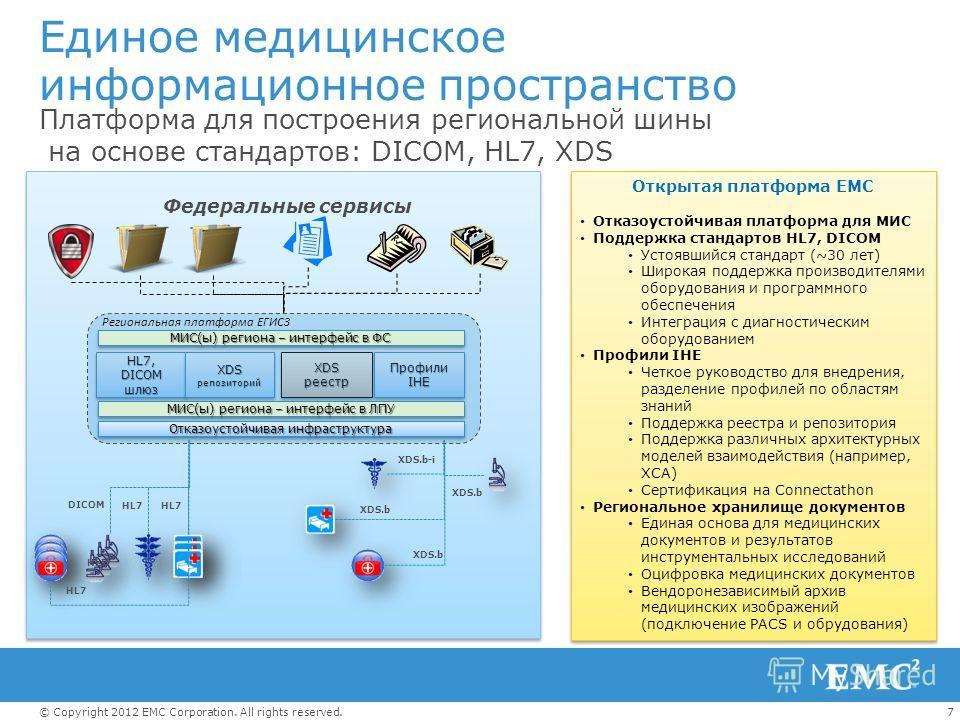 7© Copyright 2012 EMC Corporation. All rights reserved. Единое медицинское информационное пространство Платформа для построения региональной шины на основе стандартов: DICOM, HL7, XDS Открытая платформа EMC Отказоустойчивая платформа для МИС Поддержк
