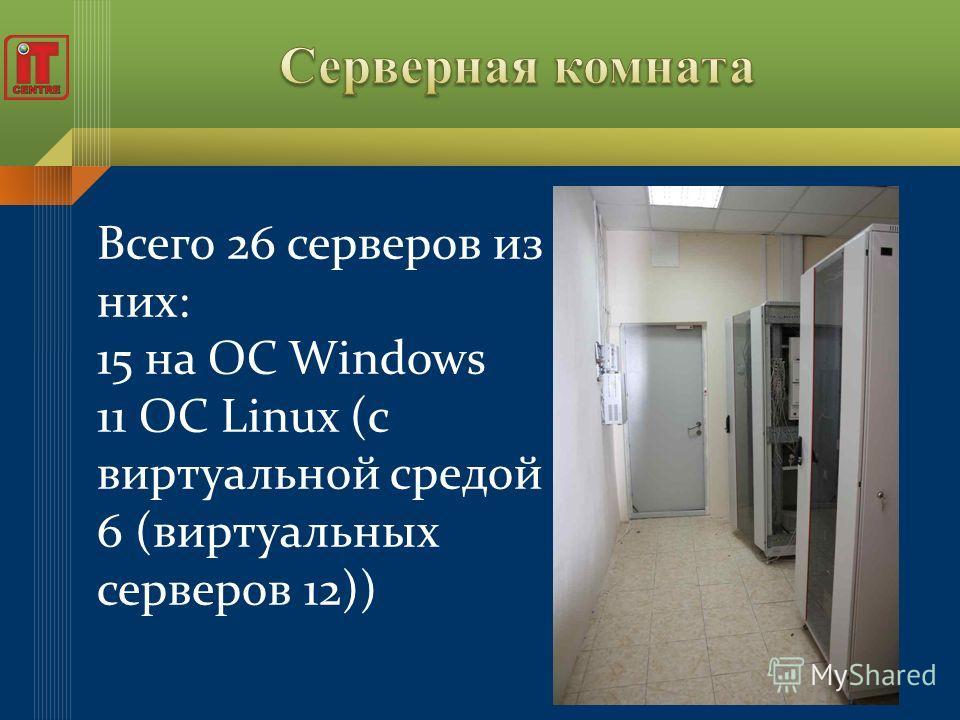 Всего 26 серверов из них: 15 на ОС Windows 11 ОС Linux (c виртуальной средой 6 (виртуальных серверов 12))
