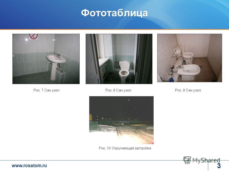www.rosatom.ru Фототаблица 3 Рис. 7 Сан.узелРис. 8 Сан.узелРис. 9 Сан.узел Рис. 10 Окружающая застройка