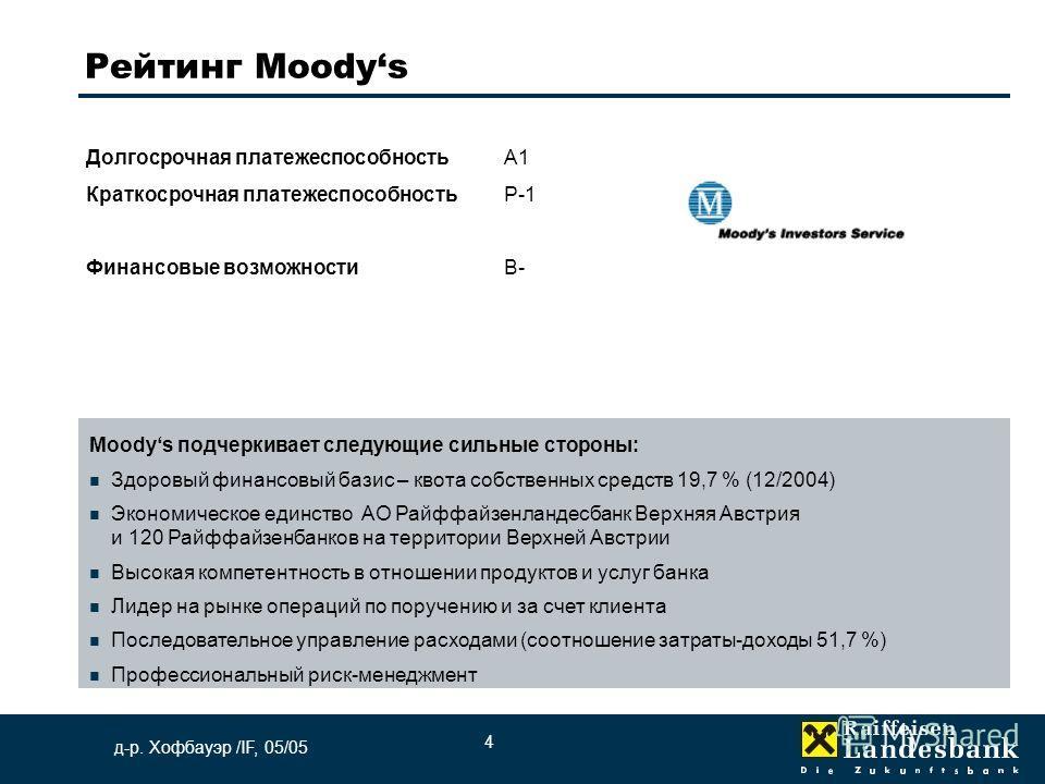 д-р. Хофбауэр /IF, 05/05 Рейтинг Moodys Долгосрочная платежеспособностьA1 Краткосрочная платежеспособностьP-1 Финансовые возможностиB- Moodys подчеркивает следующие сильные стороны: Здоровый финансовый базис – квота собственных средств 19,7 % (12/200