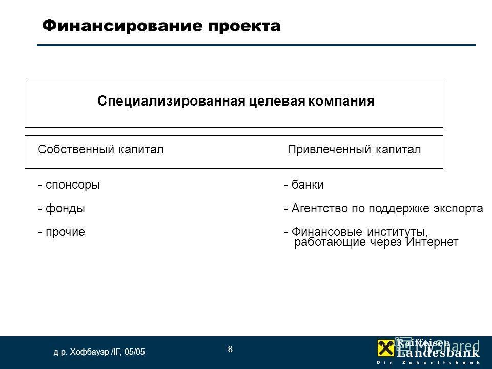 д-р. Хофбауэр /IF, 05/05 Финансирование проекта Специализированная целевая компания Собственный капитал Привлеченный капитал - спонсоры- банки - фонды- Агентство по поддержке экспорта - прочие- Финансовые институты, работающие через Интернет 8