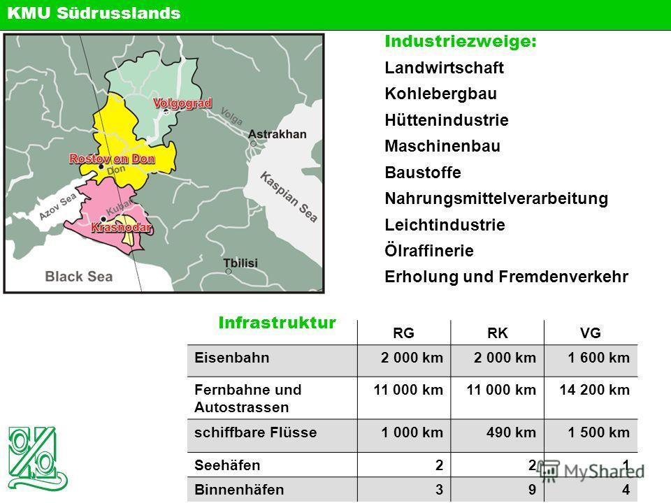 Industriezweige: Landwirtschaft Kohlebergbau Hüttenindustrie Maschinenbau Baustoffe Nahrungsmittelverarbeitung Leichtindustrie Ölraffinerie Erholung und Fremdenverkehr RGRKRKVG Eisenbahn2 000 km 1 600 km Fernbahne und Autostrassen 11 000 km 14 200 km
