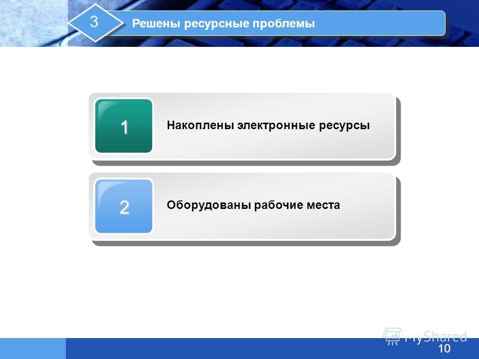 1 Накоплены электронные ресурсы 2 Оборудованы рабочие места Решены ресурсные проблемы 3 10