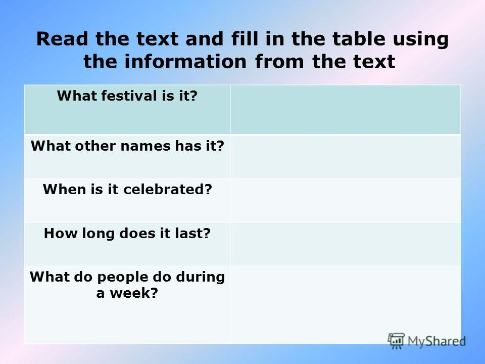 Read the text and fill in the table using the information from the text What festival is it? What other names has it? When is it celebrated? How long does it last? What do people do during a week?