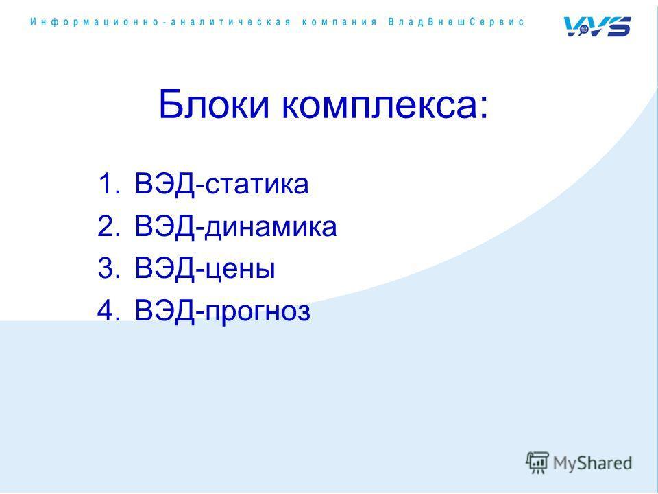 Блоки комплекса: 1.ВЭД-статика 2.ВЭД-динамика 3.ВЭД-цены 4.ВЭД-прогноз
