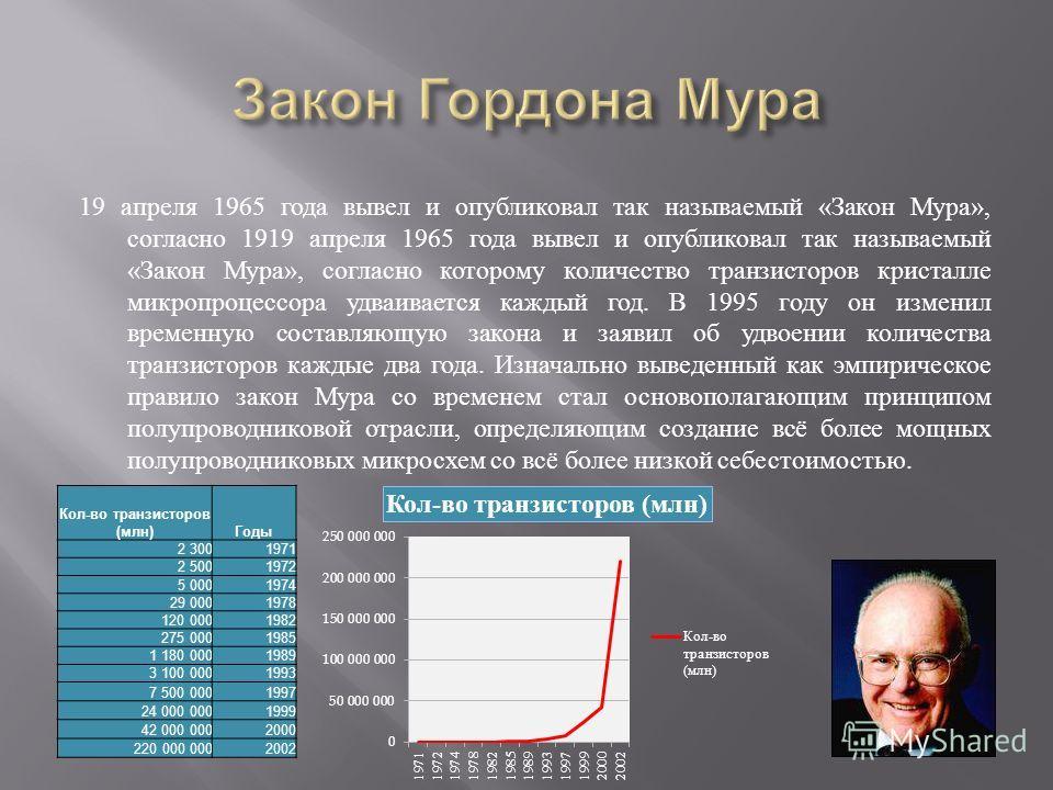 19 апреля 1965 года вывел и опубликовал так называемый « Закон Мура », согласно 1919 апреля 1965 года вывел и опубликовал так называемый « Закон Мура », согласно которому количество транзисторов кристалле микропроцессора удваивается каждый год. В 199