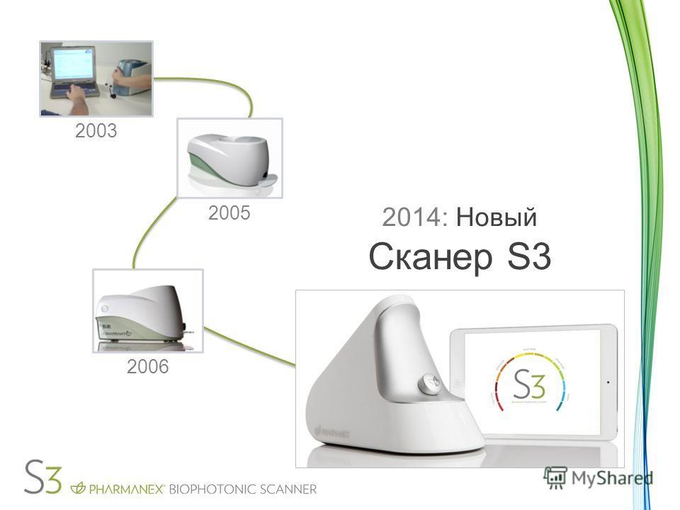 2014: Новый Сканер S3 2003 2005 2006