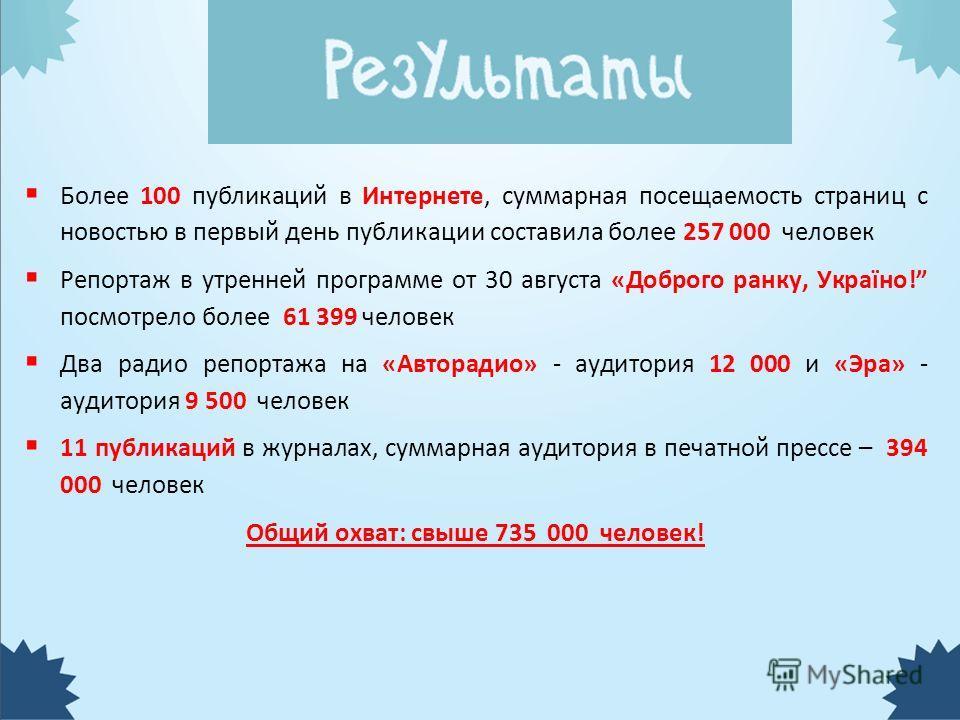 Более 100 публикаций в Интернете, суммарная посещаемость страниц с новостью в первый день публикации составила более 257 000 человек Репортаж в утренней программе от 30 августа «Доброго ранку, Україно! посмотрело более 61 399 человек Два радио репорт