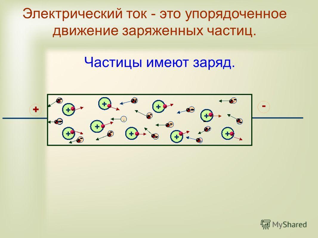 Электрический ток - это упорядоченное движение заряженных частиц. Частицы имеют заряд.