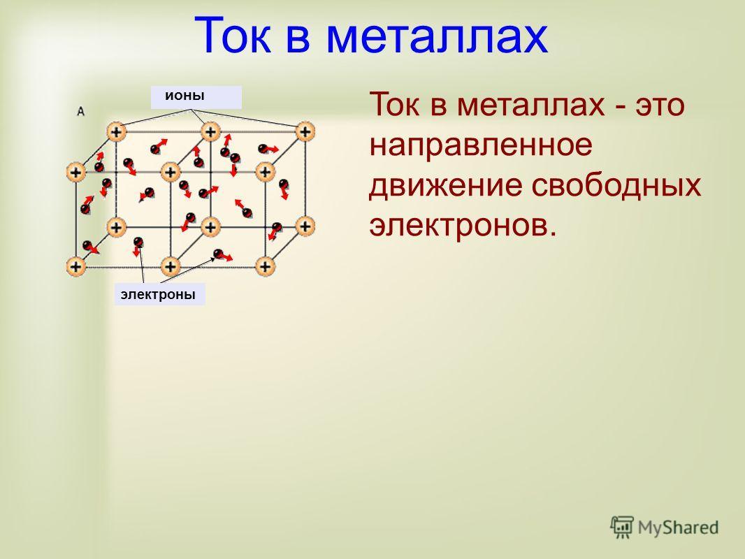 Ток в металлах Ток в металлах - это направленное движение свободных электронов. электроны ионы