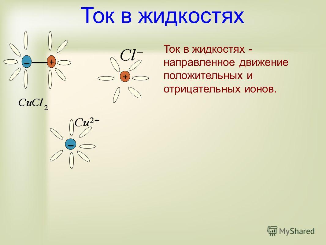 Ток в жидкостях Ток в жидкостях - направленное движение положительных и отрицательных ионов.