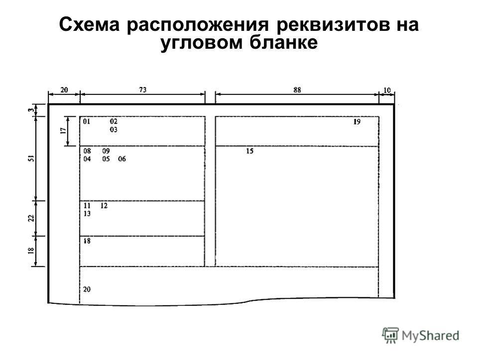 Схема расположения реквизитов на угловом бланке