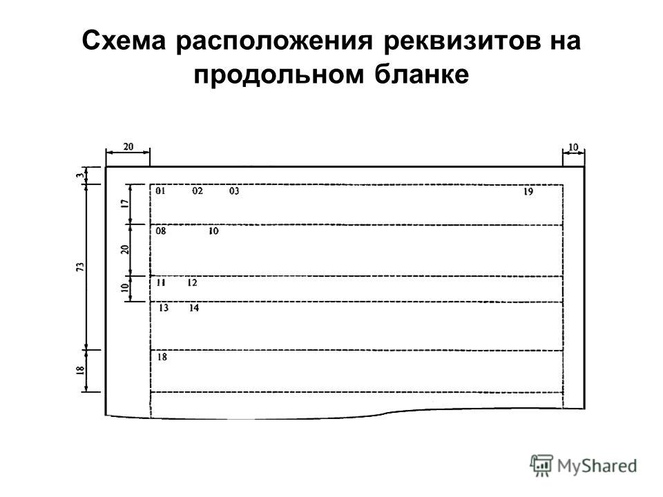 Схема расположения реквизитов на продольном бланке
