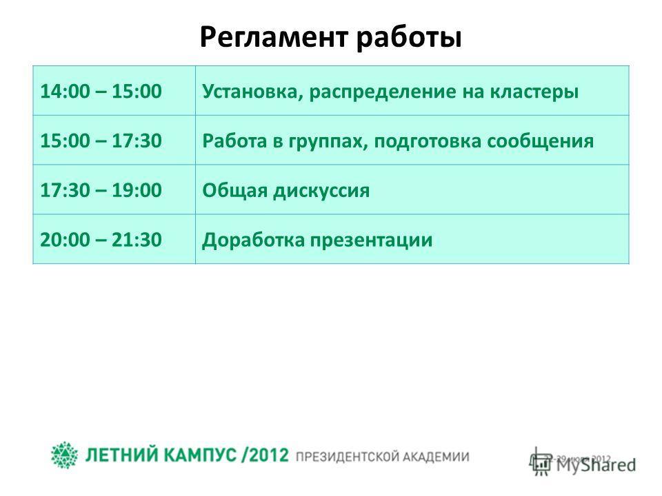 14:00 – 15:00Установка, распределение на кластеры 15:00 – 17:30Работа в группах, подготовка сообщения 17:30 – 19:00Общая дискуссия 20:00 – 21:30Доработка презентации Регламент работы