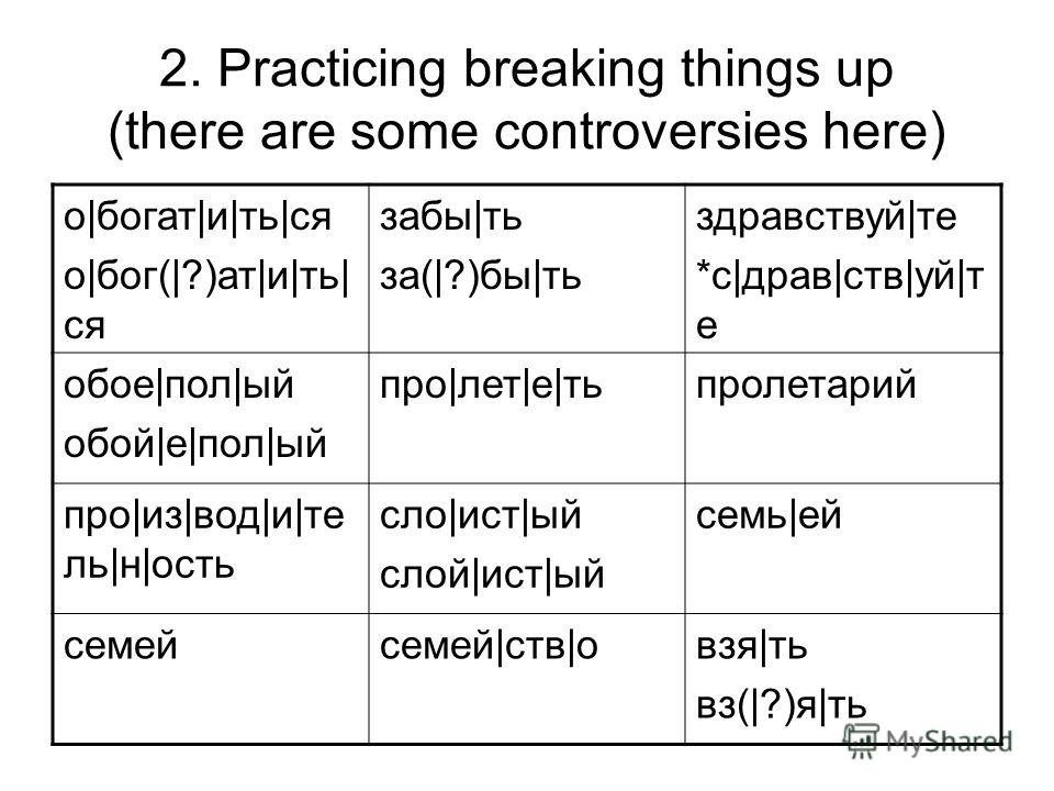 2. Practicing breaking things up (there are some controversies here) о|богат|и|ть|ся о|бог(|?)ат|и|ть| ся забы|ть за(|?)бы|ть здравствуй|те *c|драв|ств|уй|т е обое|пол|ый обой|е|пол|ый про|лет|е|тьпролетарий про|из|вод|и|те ль|н|ость сло|ист|ый слой|