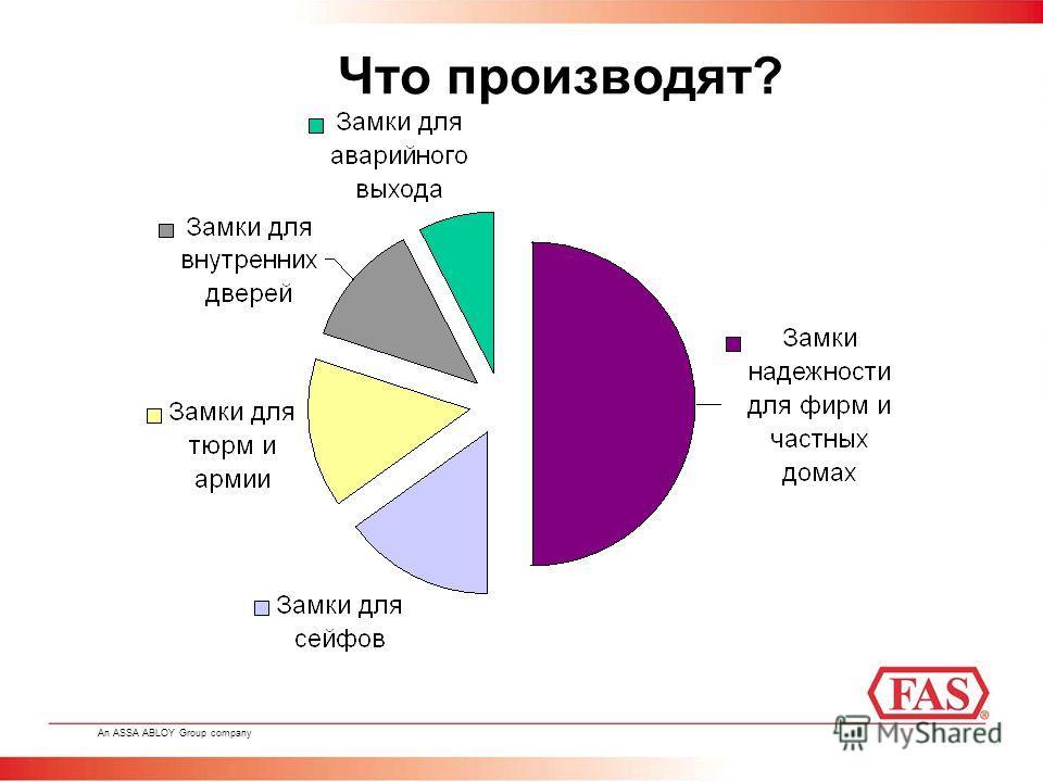 An ASSA ABLOY Group company Что производят?