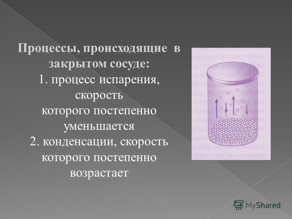 Процессы, происходящие в закрытом сосуде: 1. процесс испарения, скорость которого постепенно уменьшается 2. конденсации, скорость которого постепенно возрастает