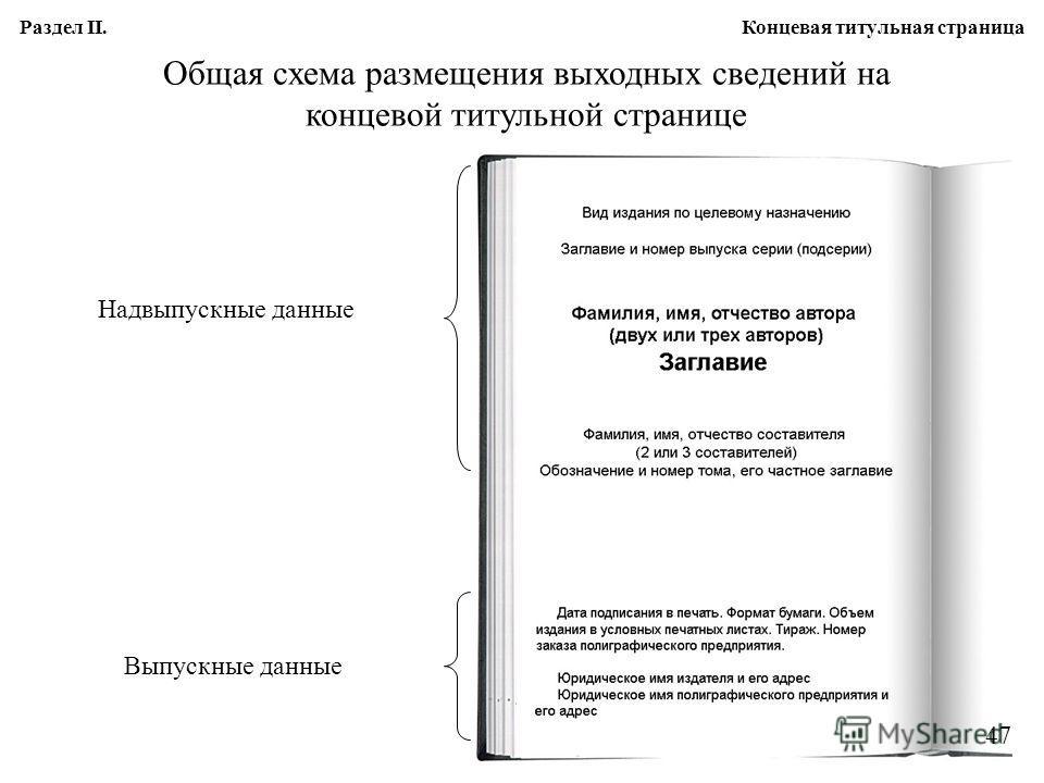 Общая схема размещения выходных сведений на концевой титульной странице Надвыпускные данные Выпускные данные Концевая титульная страницаРаздел II. 47
