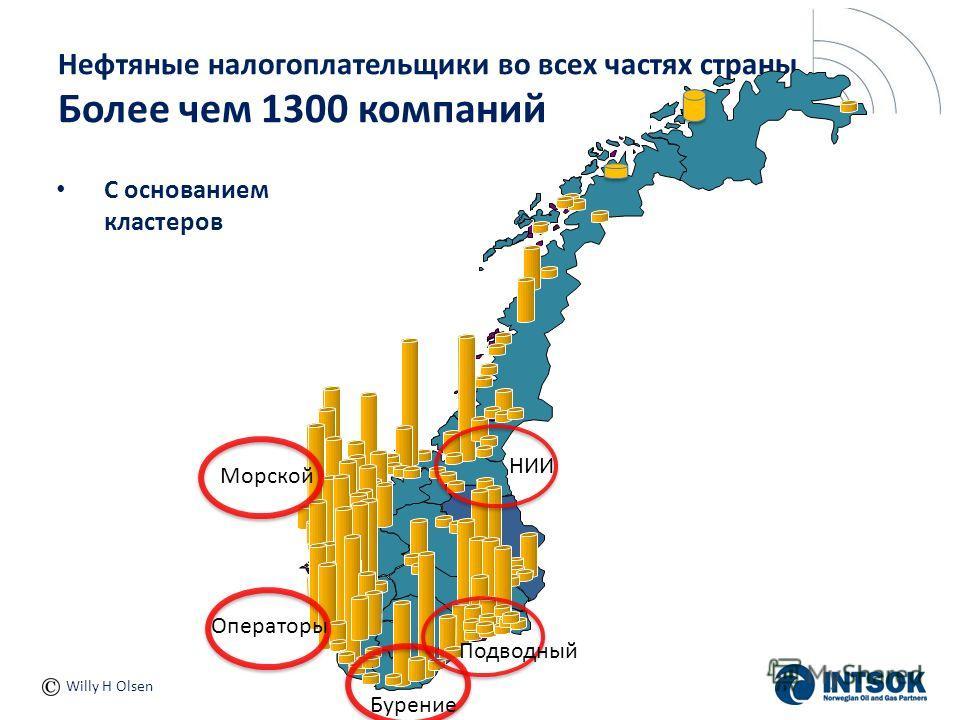 Нефтяные налогоплательщики во всех частях страны Более чем 1300 компаний С основанием кластеров Willy H Olsen НИИ Подводный Морской Бурение Операторы