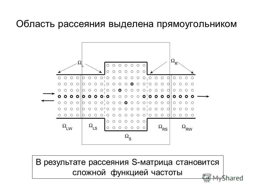 Область рассеяния выделена прямоугольником В результате рассеяния S-матрица становится сложной функцией частоты