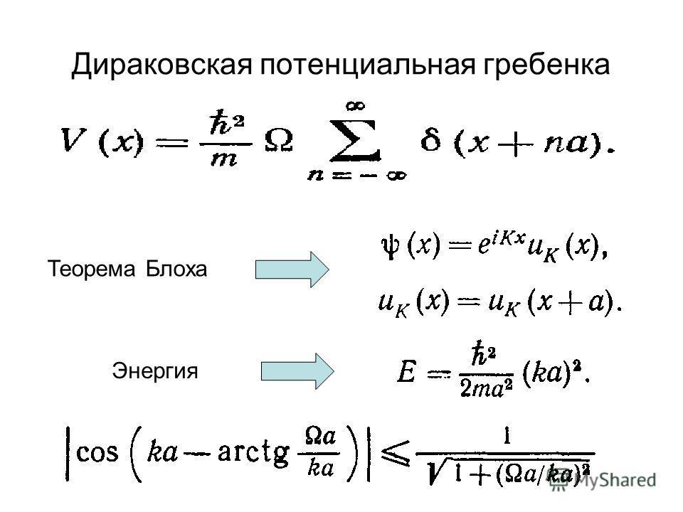 Дираковская потенциальная гребенка Теорема Блоха Энергия