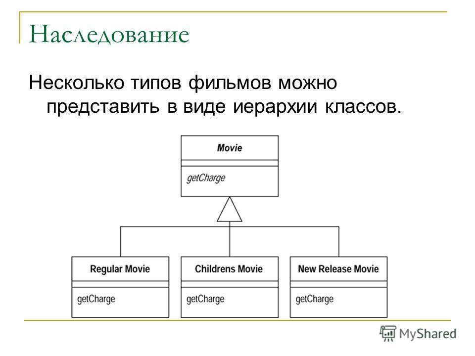 Наследование Несколько типов фильмов можно представить в виде иерархии классов.