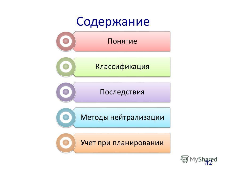 Содержание Понятие Классификация Последствия Методы нейтрализации Учет при планировании #2#2