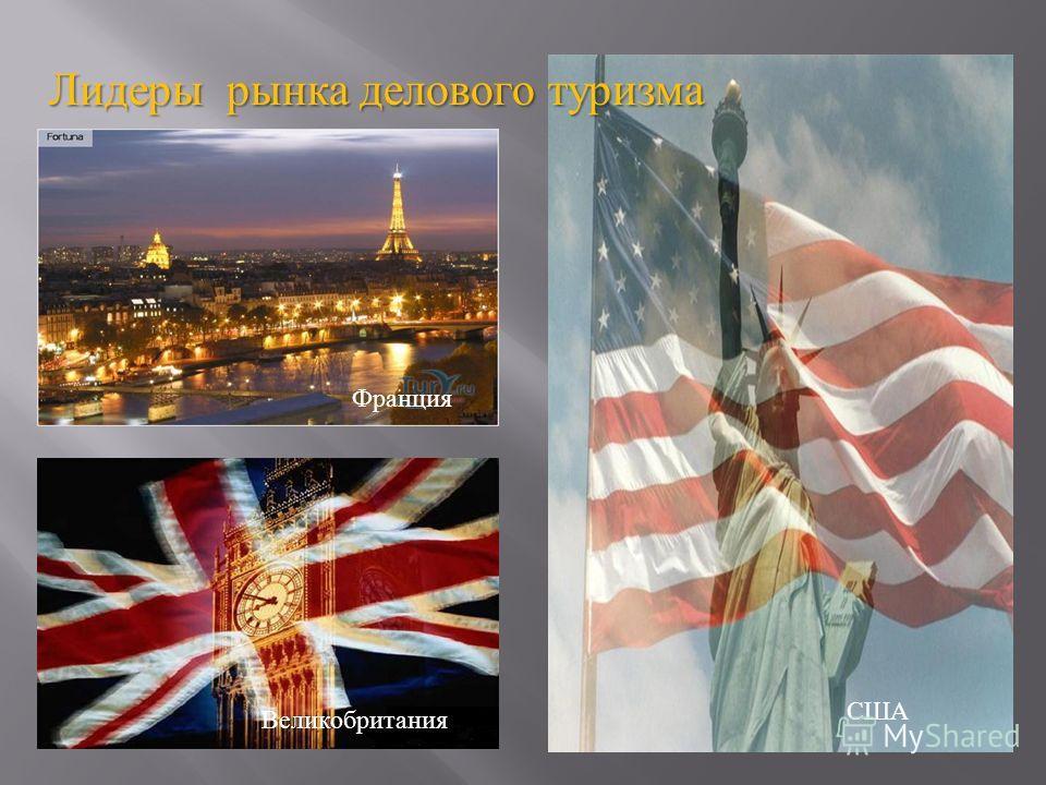 Лидеры рынка делового туризма Великобритания Франция США