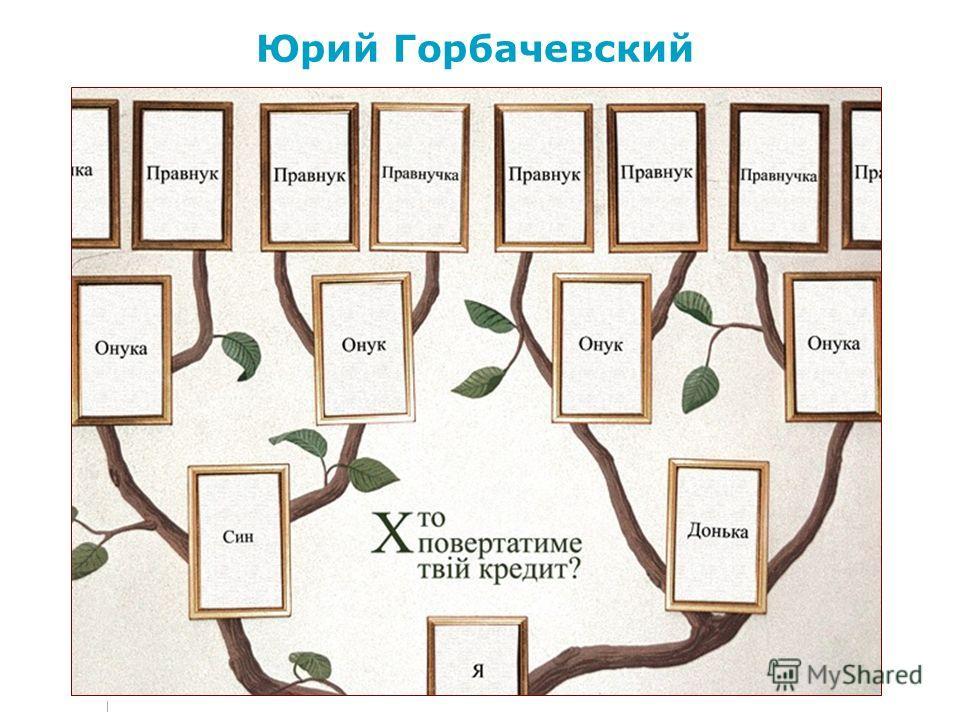 | Юрий Горбачевский