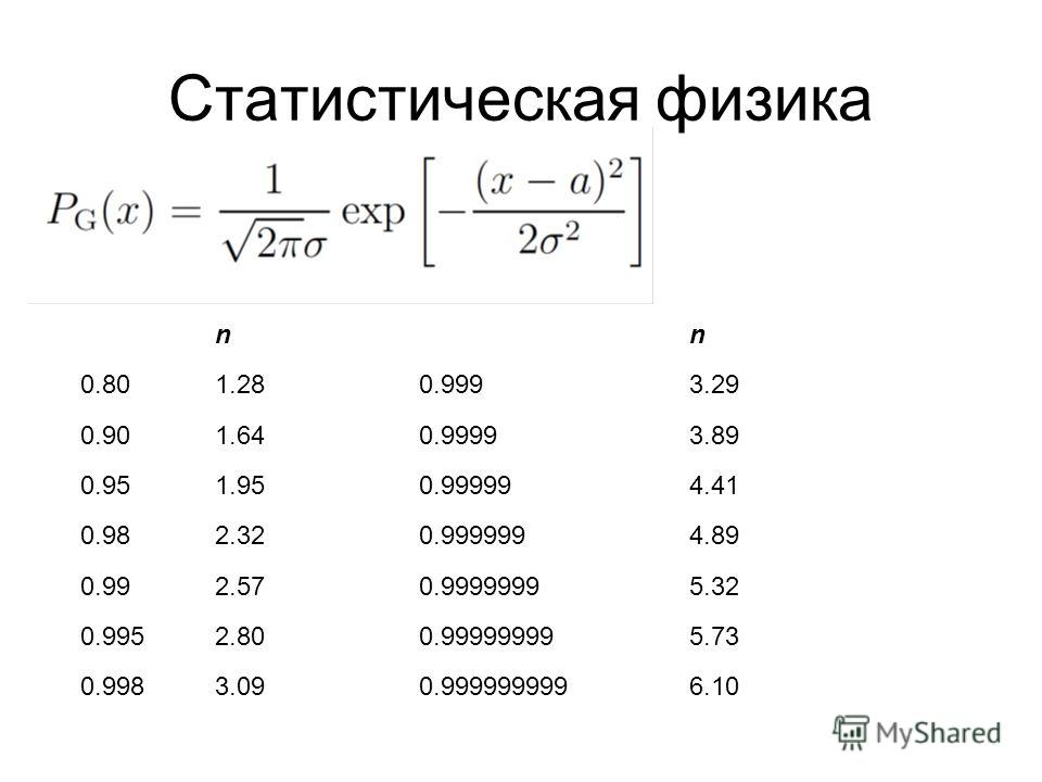 n n 0.801.280.9993.29 0.901.640.99993.89 0.951.950.999994.41 0.982.320.9999994.89 0.992.570.99999995.32 0.9952.800.999999995.73 0.9983.090.9999999996.10