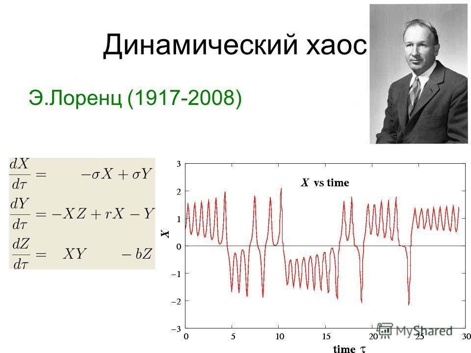 Динамический хаос Э.Лоренц (1917-2008)