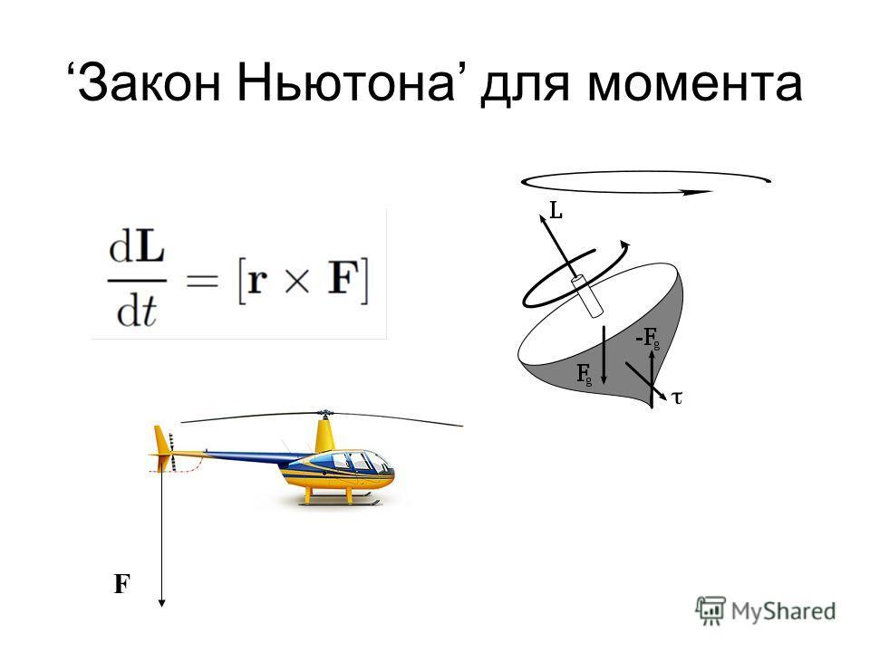Закон Ньютона для момента F