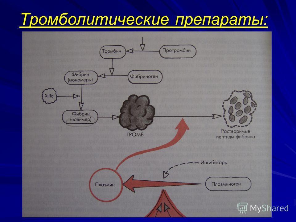Тромболитические препараты: