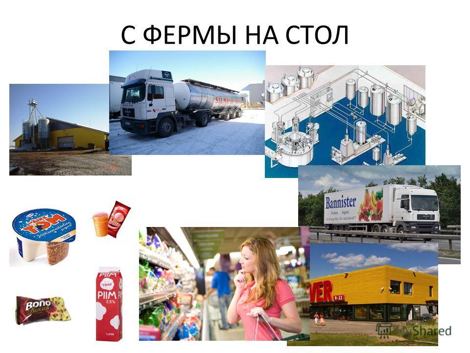С ФЕРМЫ НА СТОЛ