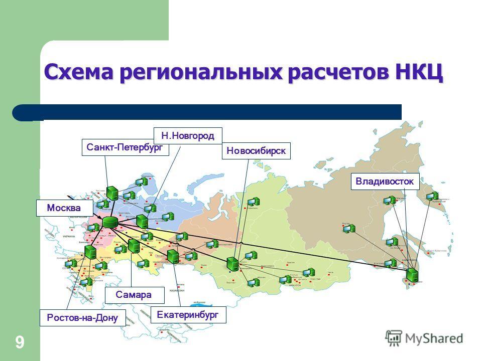 9 Схема региональных расчетов НКЦ Санкт-Петербург Москва Н.Новгород Новосибирск Ростов-на-Дону Екатеринбург Владивосток Самара