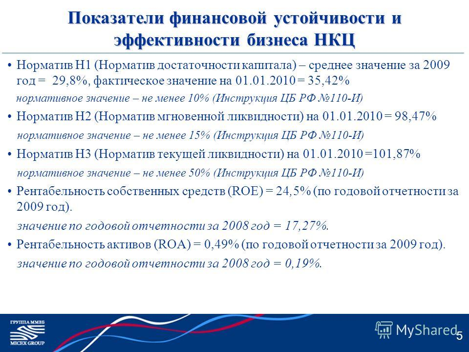 5 Показатели финансовой устойчивости и эффективности бизнеса НКЦ Норматив Н1 (Норматив достаточности капитала) – среднее значение за 2009 год = 29,8%, фактическое значение на 01.01.2010 = 35,42% нормативное значение – не менее 10% (Инструкция ЦБ РФ 1
