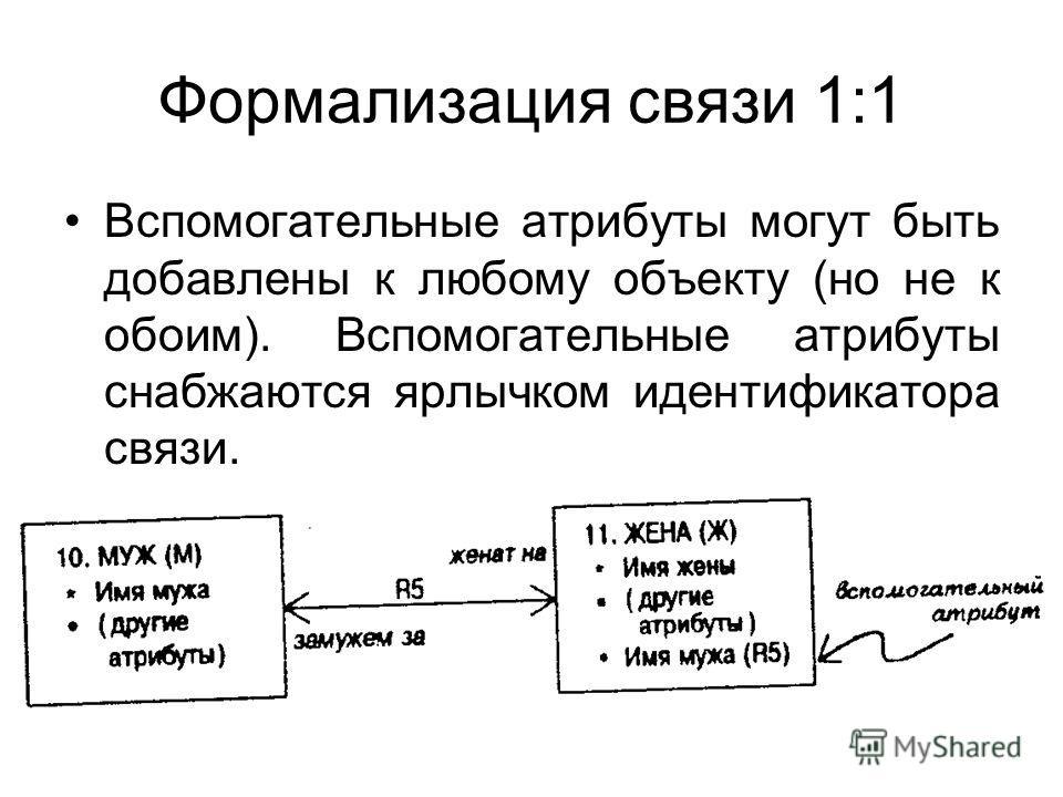 Формализация связи 1:1 Вспомогательные атрибуты могут быть добавлены к любому объекту (но не к обоим). Вспомогательные атрибуты снабжаются ярлычком идентификатора связи.