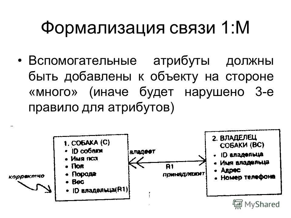Формализация связи 1:М Вспомогательные атрибуты должны быть добавлены к объекту на стороне «много» (иначе будет нарушено 3-е правило для атрибутов)