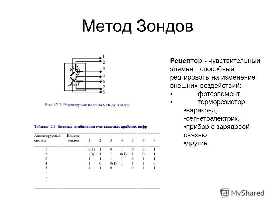 Метод Зондов Рецептор - чувствительный элемент, способный реагировать на изменение внешних воздействий: фотоэлемент, терморезистор, вариконд, сегнетоэлектрик, прибор с зарядовой связью другие.